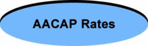 AACAP Rates